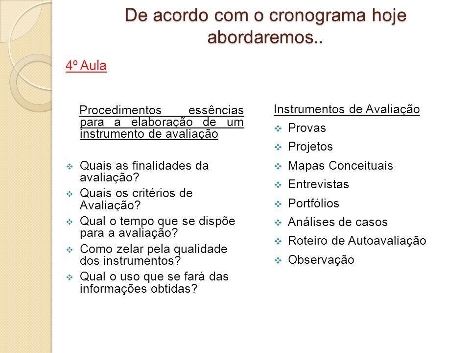 De acordo com o cronograma hoje abordaremos.. 4º Aula Instrumentos de Avaliação Provas Projetos Mapas Conceituais Entrevistas Portfólios Análises de c