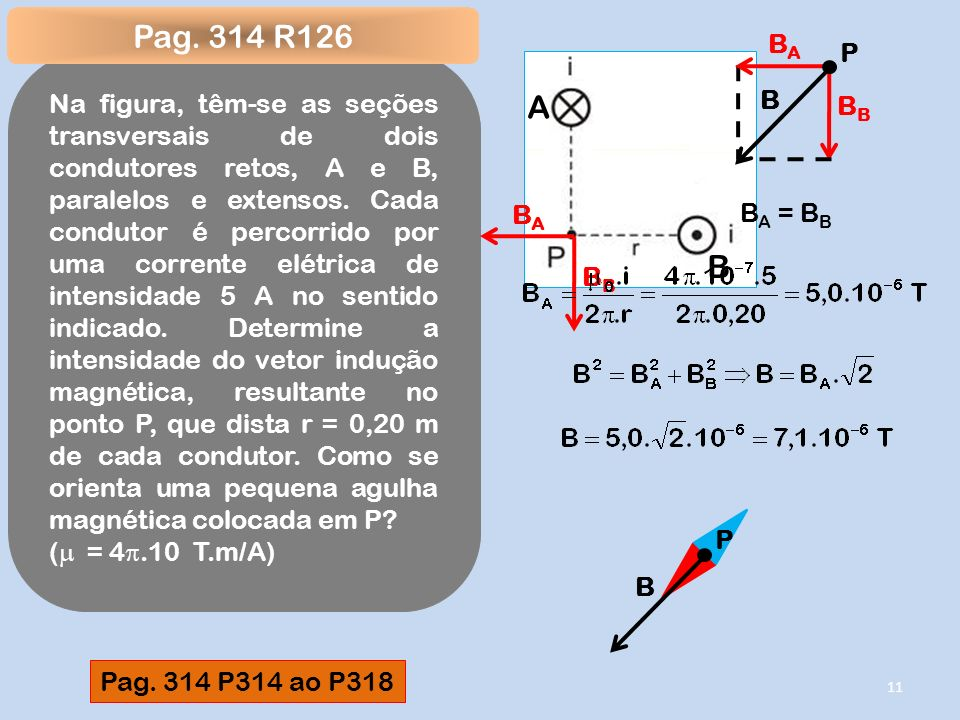 Na figura, têm-se as seções transversais de dois condutores retos, A e B, paralelos e extensos. Cada condutor é percorrido por uma corrente elétrica d