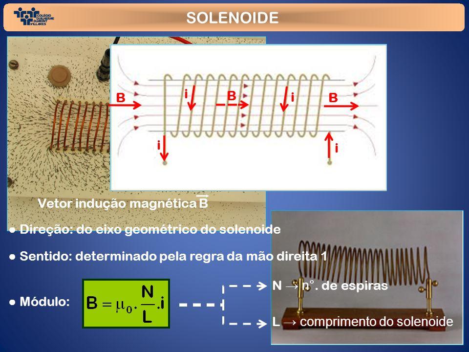 SOLENOIDE i B B B i i i Vetor indução magnética B Direção: do eixo geométrico do solenoide Sentido: determinado pela regra da mão direita 1 Módulo: N