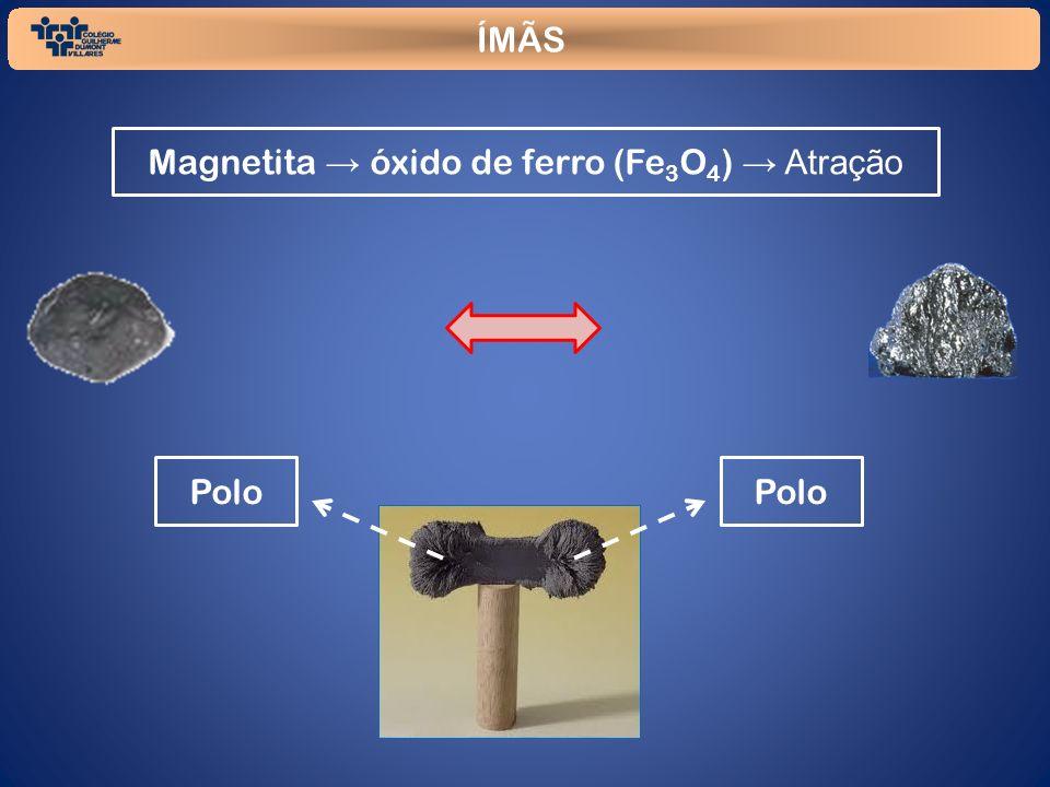 ÍMÃS Magnetita óxido de ferro (Fe 3 O 4 ) Atração Polo