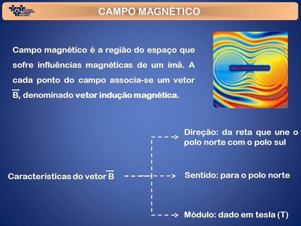 CAMPO MAGNÉTICO Campo magnético é a região do espaço que sofre influências magnéticas de um ímã. A cada ponto do campo associa-se um vetor B, denomina