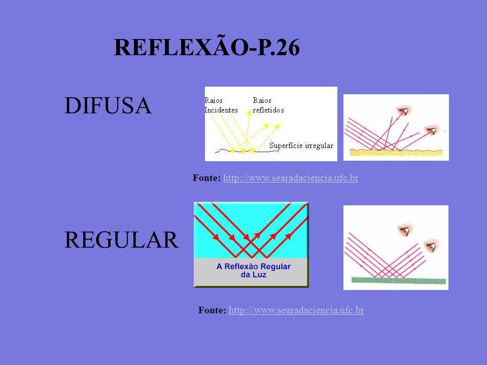 REFLEXÃO-P.26 DIFUSA REGULAR Fonte: http://www.searadaciencia.ufc.brhttp://www.searadaciencia.ufc.br Fonte: http://www.searadaciencia.ufc.brhttp://www