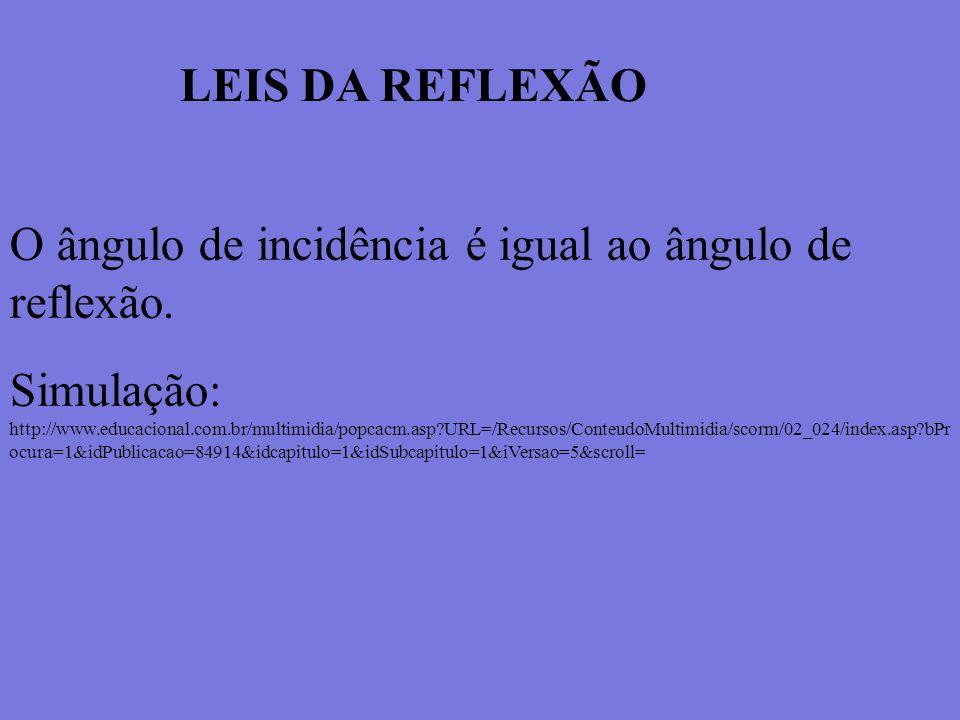 LEIS DA REFLEXÃO O ângulo de incidência é igual ao ângulo de reflexão. Simulação: http://www.educacional.com.br/multimidia/popcacm.asp?URL=/Recursos/C