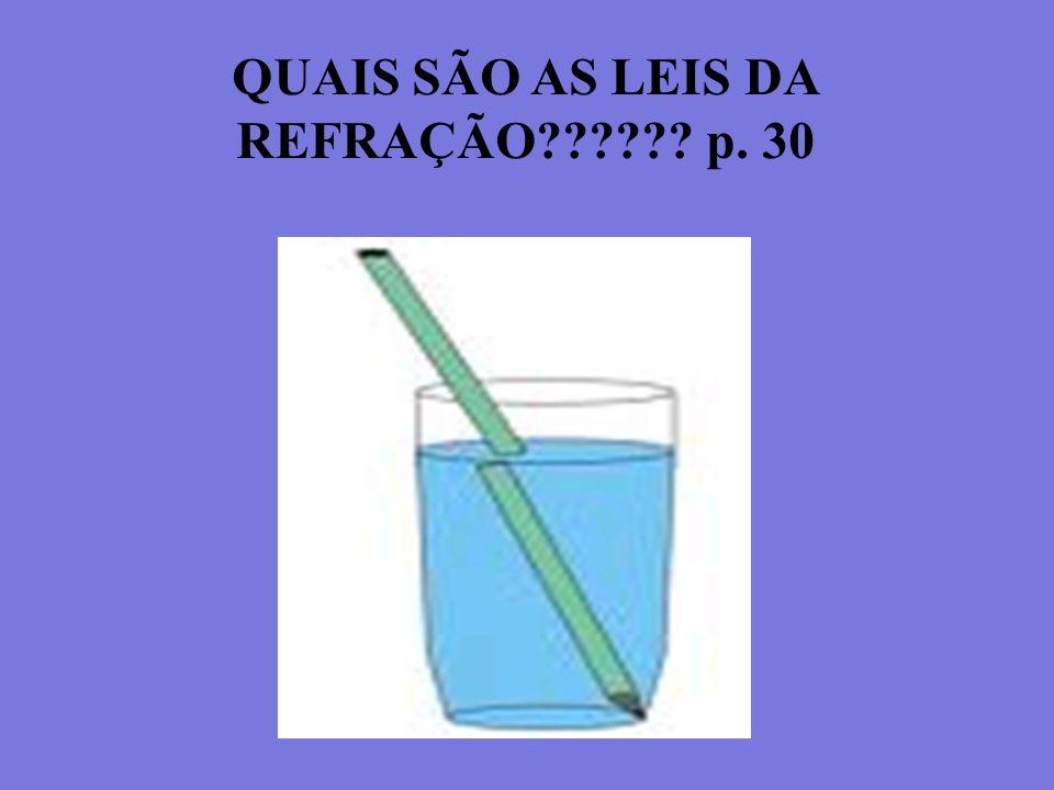 QUAIS SÃO AS LEIS DA REFRAÇÃO?????? p. 30
