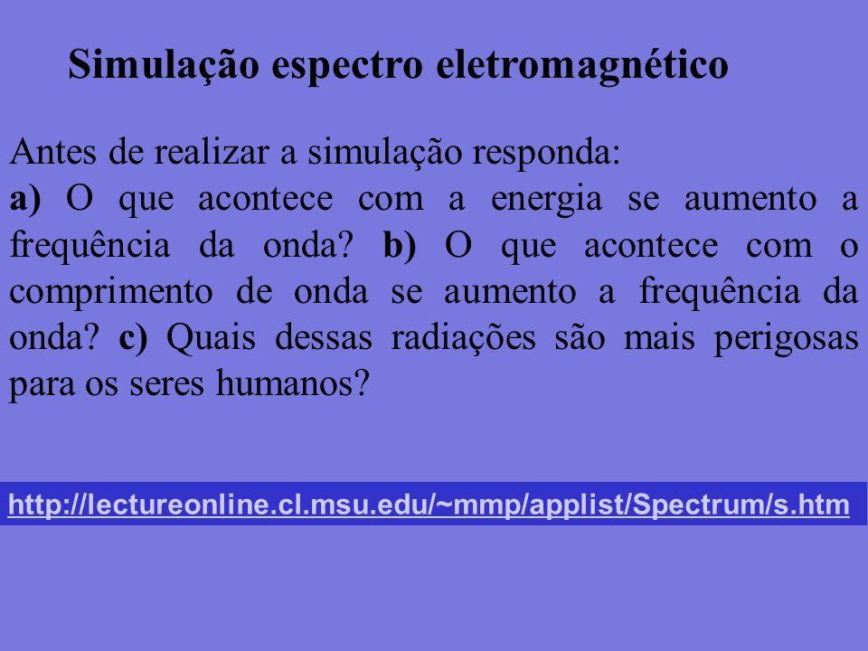 http://lectureonline.cl.msu.edu/~mmp/applist/Spectrum/s.htm Simulação espectro eletromagnético Antes de realizar a simulação responda: a) O que aconte