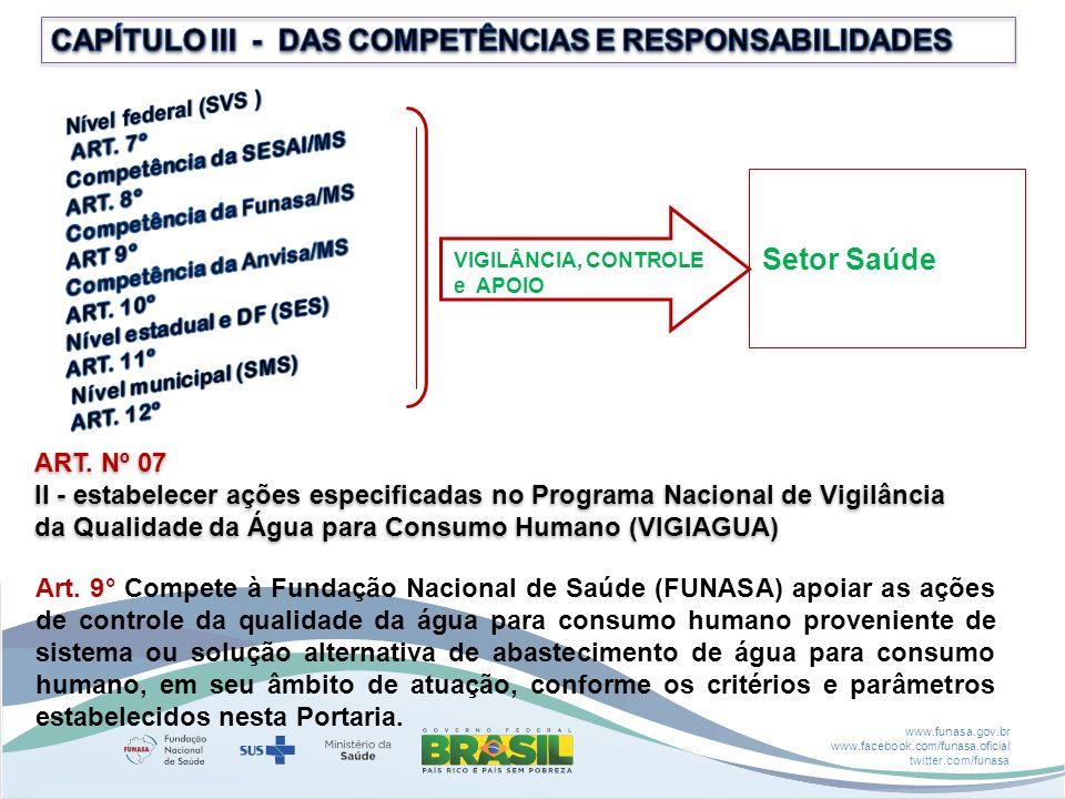 www.funasa.gov.br www.facebook.com/funasa.oficial twitter.com/funasa Setor Saúde VIGILÂNCIA, CONTROLE e APOIO ART. Nº 07 II - estabelecer ações especi