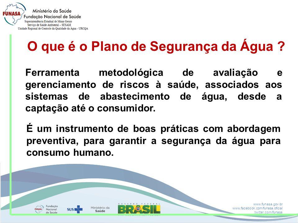 www.funasa.gov.br www.facebook.com/funasa.oficial twitter.com/funasa O que é o Plano de Segurança da Água ? Ferramenta metodológica de avaliação e ger