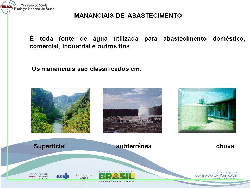 www.funasa.gov.br www.facebook.com/funasa.oficial twitter.com/funasa MANANCIAIS DE ABASTECIMENTO É toda fonte de água utilizada para abastecimento dom