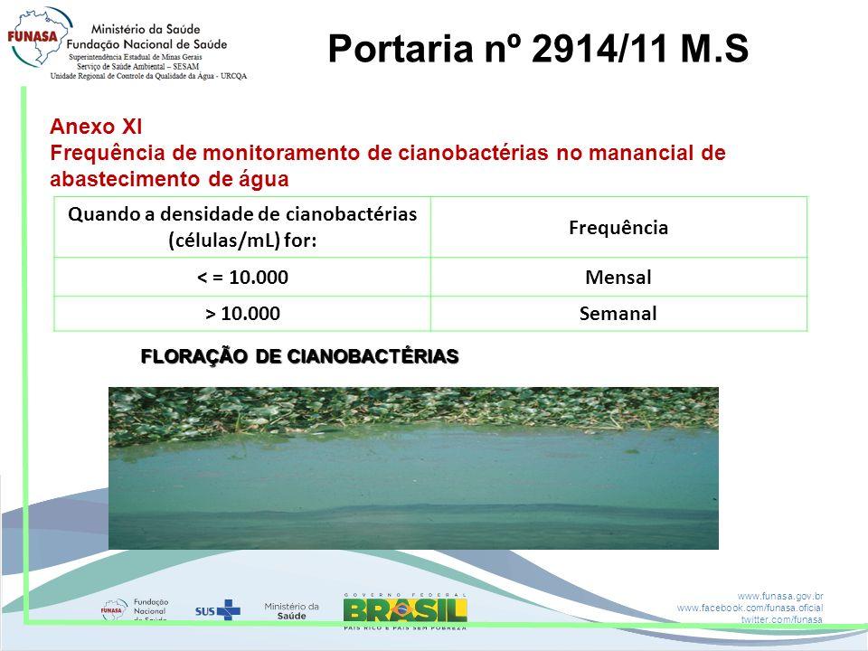www.funasa.gov.br www.facebook.com/funasa.oficial twitter.com/funasa Portaria nº 2914/11 M.S Anexo XI Frequência de monitoramento de cianobactérias no