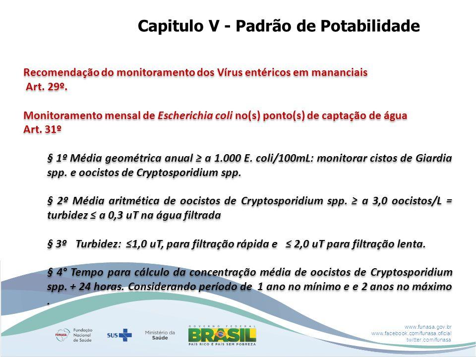 www.funasa.gov.br www.facebook.com/funasa.oficial twitter.com/funasa Recomendação do monitoramento dos Vírus entéricos em mananciais Art. 29º. Monitor