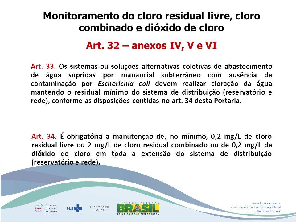 www.funasa.gov.br www.facebook.com/funasa.oficial twitter.com/funasa Monitoramento do cloro residual livre, cloro combinado e dióxido de cloro Art. 32