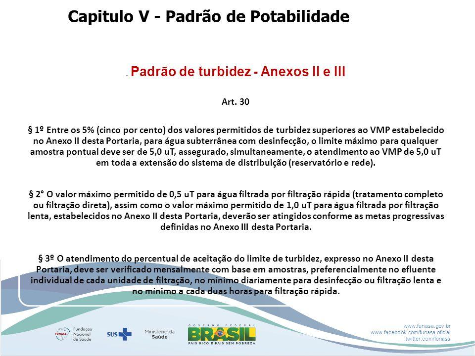 www.funasa.gov.br www.facebook.com/funasa.oficial twitter.com/funasa. Padrão de turbidez - Anexos II e III Art. 30 § 1º Entre os 5% (cinco por cento)
