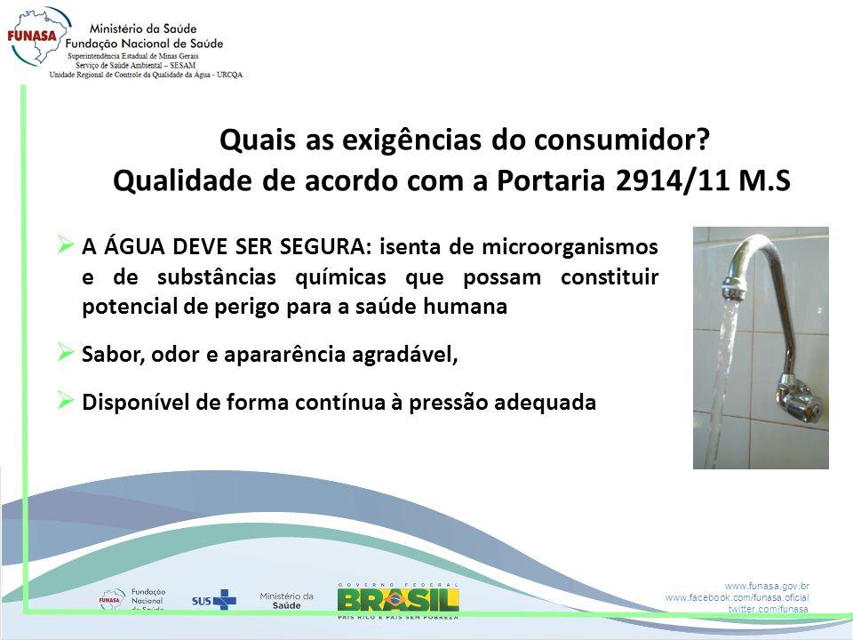 www.funasa.gov.br www.facebook.com/funasa.oficial twitter.com/funasa Quais as exigências do consumidor? Qualidade de acordo com a Portaria 2914/11 M.S