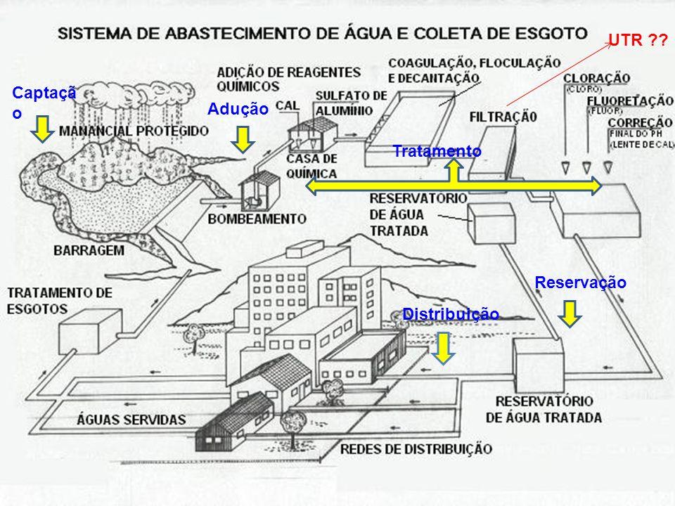 www.funasa.gov.br www.facebook.com/funasa.oficial twitter.com/funasa Recomendação do monitoramento dos Vírus entéricos em mananciais Art.