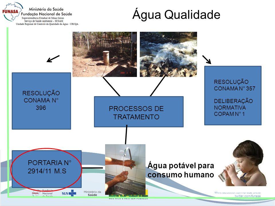 www.funasa.gov.br www.facebook.com/funasa.oficial twitter.com/funasa Portaria nº 2.914/11 M.S Dispõe sobre os procedimentos de controle e de vigilância da qualidade da água para consumo humano e seu padrão de potabilidade.