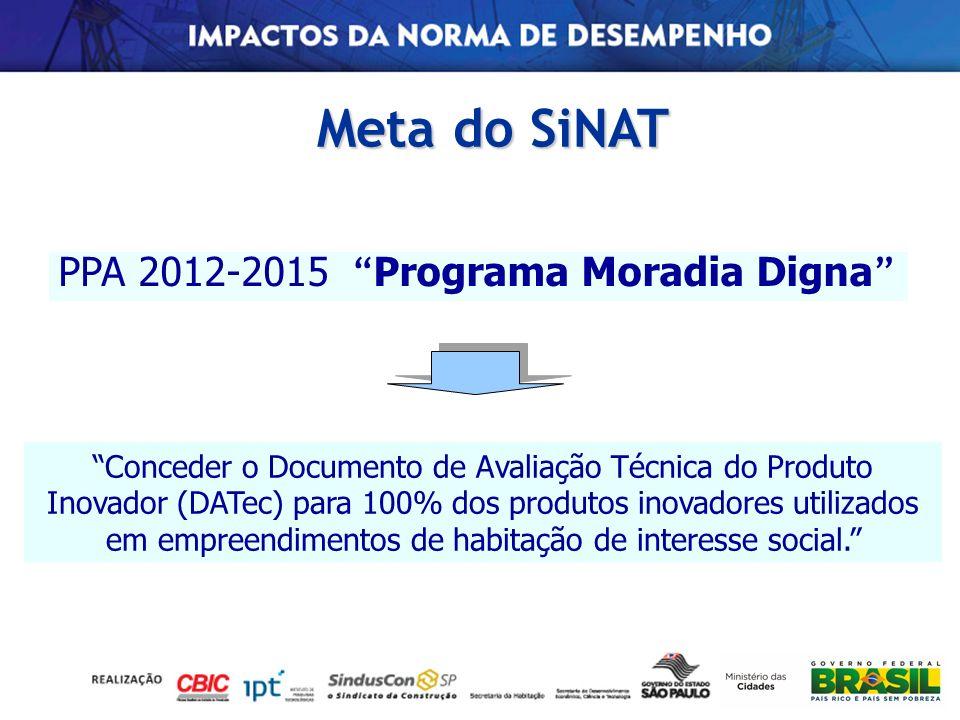 Meta do SiNAT Conceder o Documento de Avaliação Técnica do Produto Inovador (DATec) para 100% dos produtos inovadores utilizados em empreendimentos de