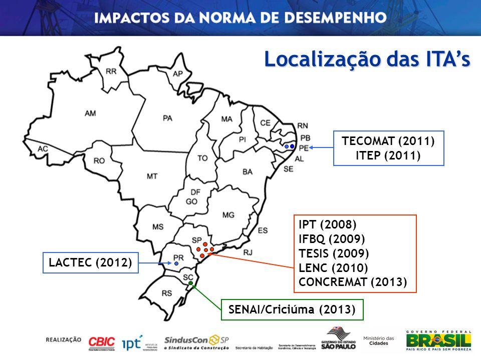 TECOMAT (2011) ITEP (2011) IPT (2008) IFBQ (2009) TESIS (2009) LENC (2010) CONCREMAT (2013) Localização das ITAs LACTEC (2012) SENAI/Criciúma (2013)