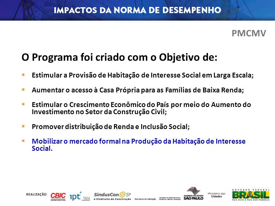 O Programa foi criado com o Objetivo de: Estimular a Provisão de Habitação de Interesse Social em Larga Escala; Aumentar o acesso à Casa Própria para