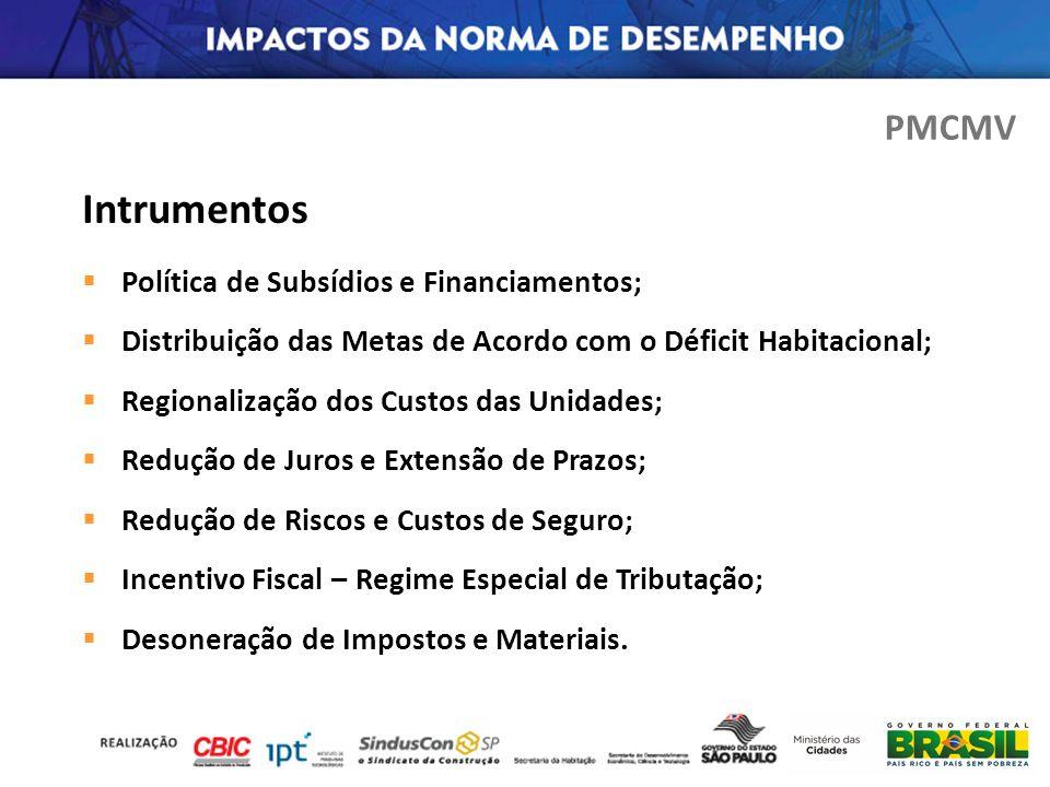 Intrumentos Política de Subsídios e Financiamentos; Distribuição das Metas de Acordo com o Déficit Habitacional; Regionalização dos Custos das Unidade