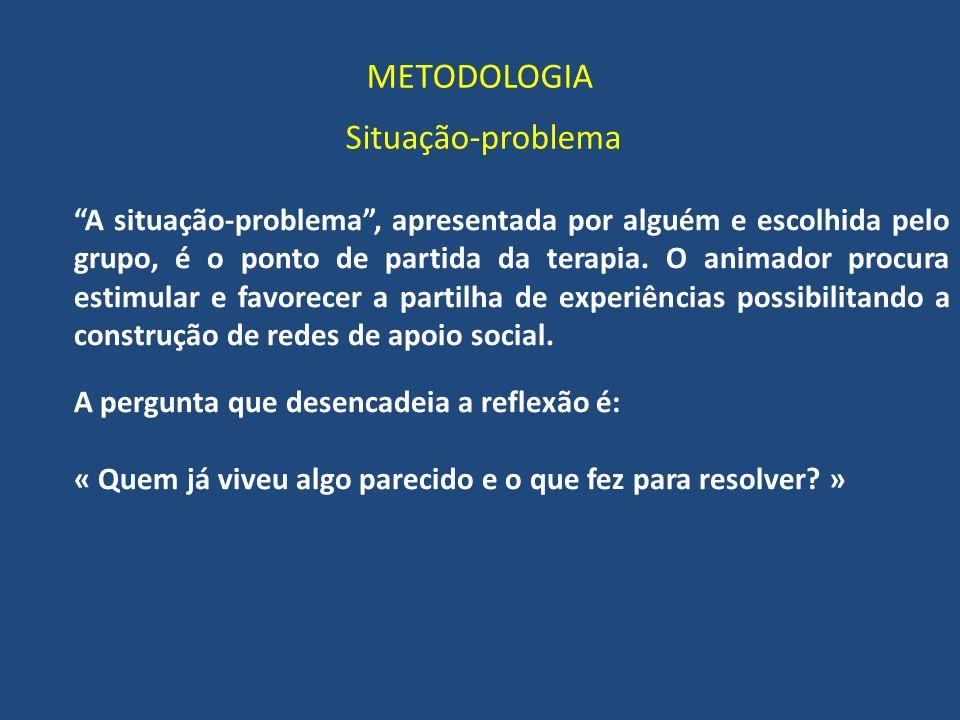 METODOLOGIA Situação-problema A situação-problema, apresentada por alguém e escolhida pelo grupo, é o ponto de partida da terapia. O animador procura