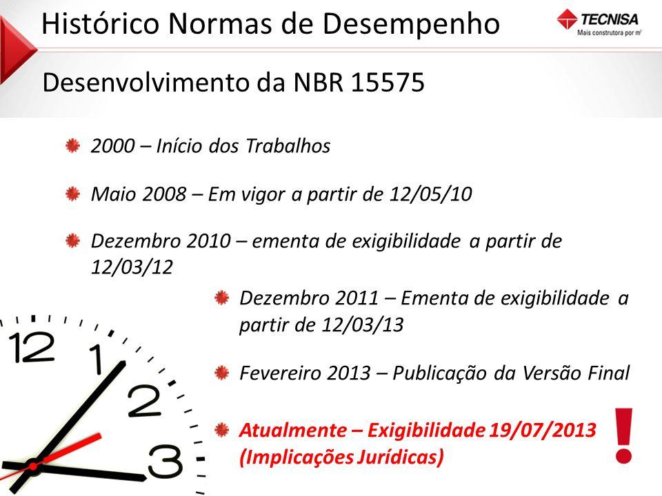 11 Fonte: NGI Consultoria Histórico Normas de Desempenho