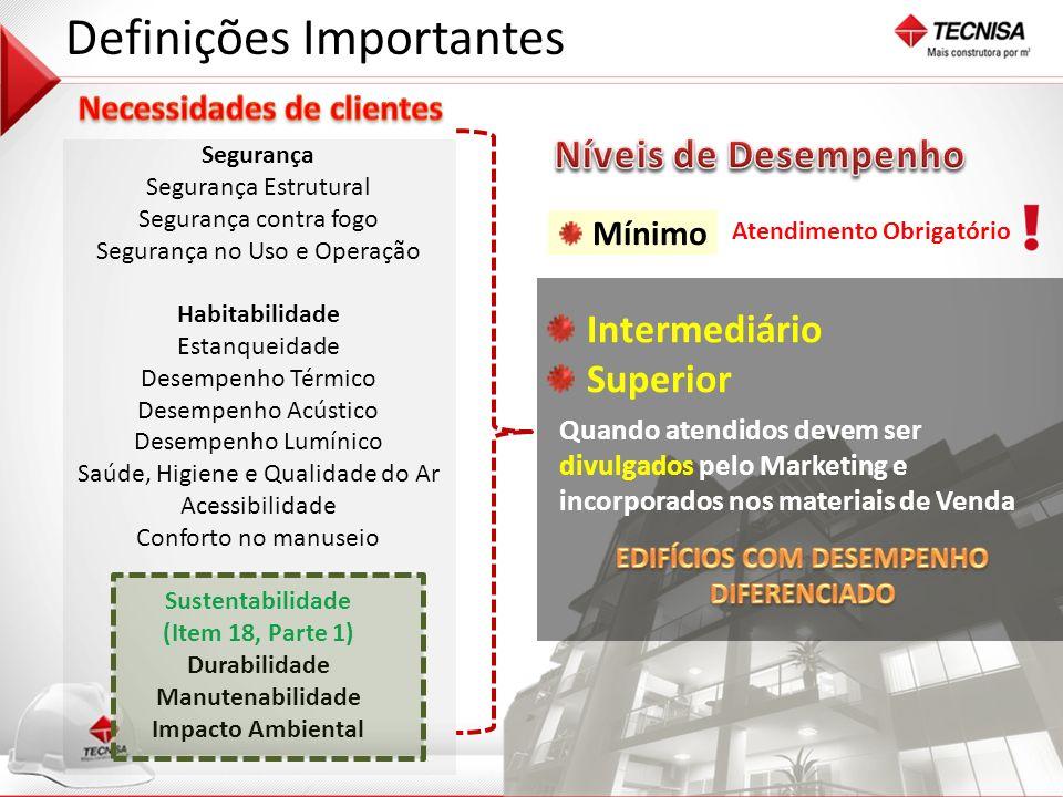 14 A LEGISLAÇÃO VIGENTE EM CADA MUNICÍPIO SE SOBREPÕE AOS VALORES DE NORMA A LEGISLAÇÃO VIGENTE EM CADA MUNICÍPIO SE SOBREPÕE AOS VALORES DE NORMA REQUISITOS DE CADA MUNICÍPIO SÃO EMPÍRICOS E MUITO DIFERENTES ENTRE SÍ REQUISITOS DE CADA MUNICÍPIO SÃO EMPÍRICOS E MUITO DIFERENTES ENTRE SÍ INCOMPATIBILIDADE ENTRE CRITÉRIOS E PROJETOS SOCIAIS INCOMPATIBILIDADE ENTRE CRITÉRIOS E PROJETOS SOCIAIS ZONAS BIOCLIMÁTICAS COM PARÂMETROS INCOMPATÍVEIS ZONAS BIOCLIMÁTICAS COM PARÂMETROS INCOMPATÍVEIS AVALIAÇÃO POR SIMULAÇÃO vs.
