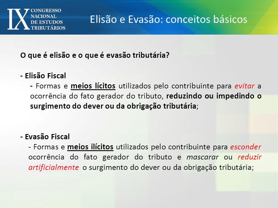 Elisão e Evasão: conceitos básicos O que é elisão e o que é evasão tributária.