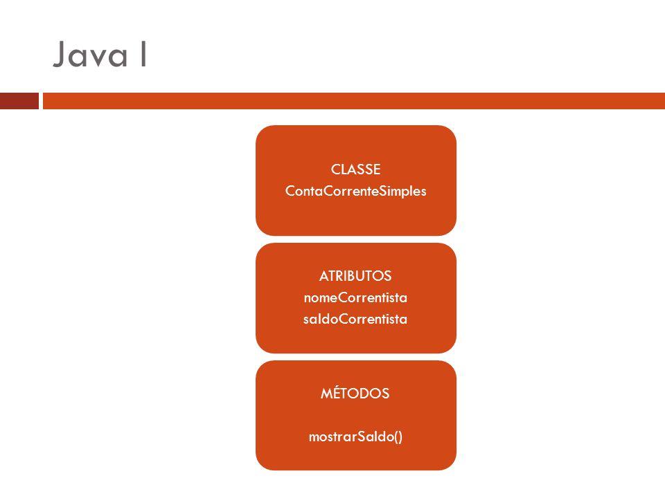 Java I CLASSE ContaCorrenteSimples ATRIBUTOS nomeCorrentista saldoCorrentista MÉTODOS mostrarSaldo()