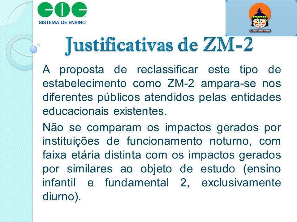 Justificativas de ZM-2 A proposta de reclassificar este tipo de estabelecimento como ZM-2 ampara-se nos diferentes públicos atendidos pelas entidades