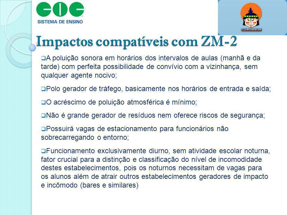 Impactos compatíveis com ZM-2 A poluição sonora em horários dos intervalos de aulas (manhã e da tarde) com perfeita possibilidade de convívio com a vi