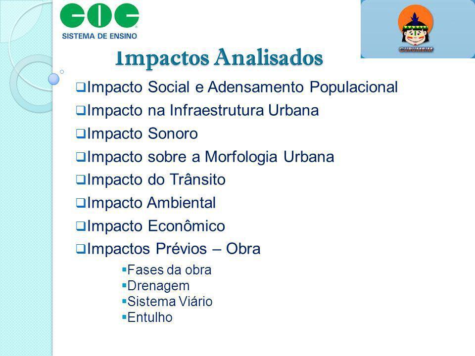 Impactos Analisados Impacto Social e Adensamento Populacional Impacto na Infraestrutura Urbana Impacto Sonoro Impacto sobre a Morfologia Urbana Impact