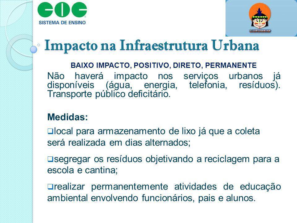 Impacto na Infraestrutura Urbana BAIXO IMPACTO, POSITIVO, DIRETO, PERMANENTE Não haverá impacto nos serviços urbanos já disponíveis (água, energia, te