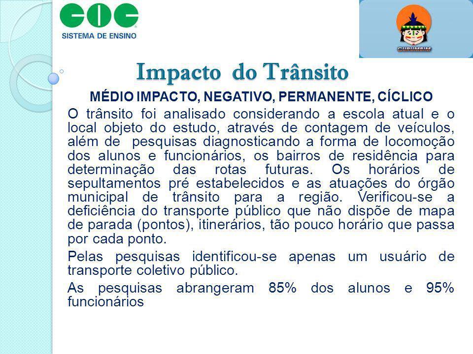 Impacto do Trânsito MÉDIO IMPACTO, NEGATIVO, PERMANENTE, CÍCLICO O trânsito foi analisado considerando a escola atual e o local objeto do estudo, atra