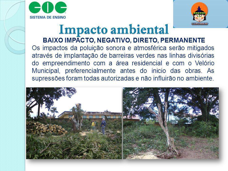 Impacto ambiental BAIXO IMPACTO, NEGATIVO, DIRETO, PERMANENTE Os impactos da poluição sonora e atmosférica serão mitigados através de implantação de b