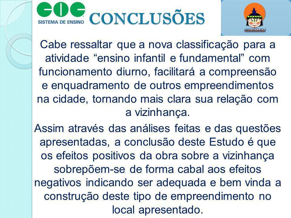 CONCLUSÕES Cabe ressaltar que a nova classificação para a atividade ensino infantil e fundamental com funcionamento diurno, facilitará a compreensão e