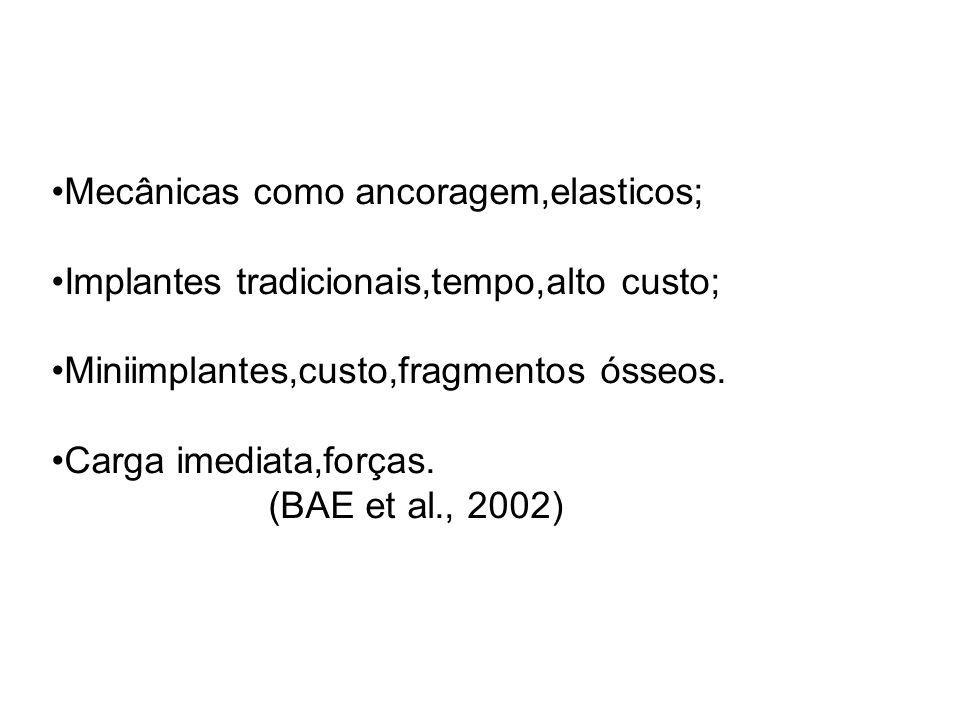 Fig 6: Remo ç ão do mini-implante Fonte: FERNANDES, 2009, p. 16.