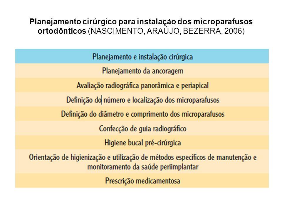 Fig 8: Mini-implante revelando intensa inflamaçao Fonte: FERNANDES, 2009.