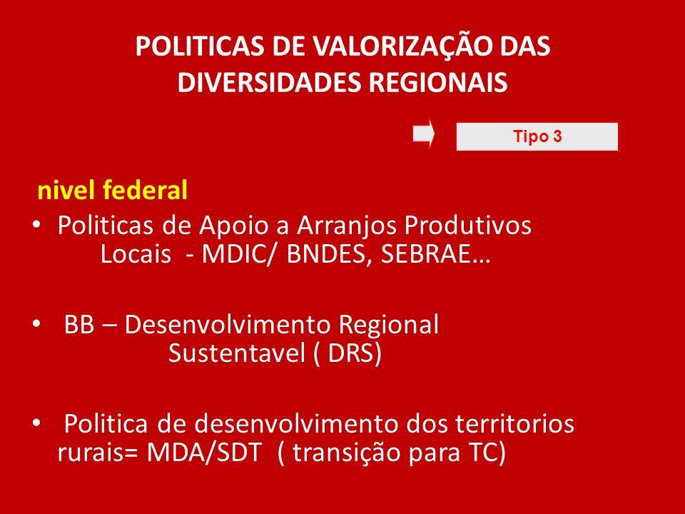 POLITICAS DE VALORIZAÇÃO DAS DIVERSIDADES REGIONAIS nivel federal Politicas de Apoio a Arranjos Produtivos Locais - MDIC/ BNDES, SEBRAE… BB – Desenvol