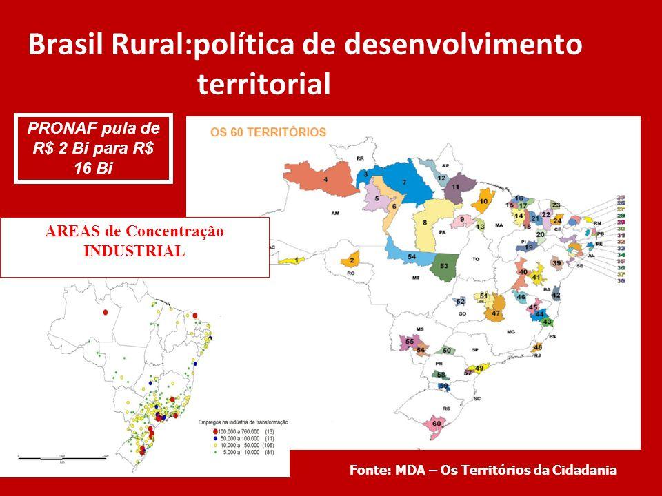AREAS de Concentração INDUSTRIAL Fonte: MDA – Os Territórios da Cidadania Brasil Rural:política de desenvolvimento territorial PRONAF pula de R$ 2 Bi