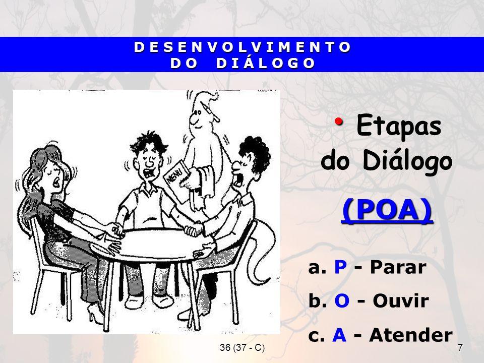 36 (37 - C)7 D E S E N V O L V I M E N T O D O D I Á L O G O Etapas do Diálogo(POA) a. P - Parar b. O - Ouvir c. A - Atender