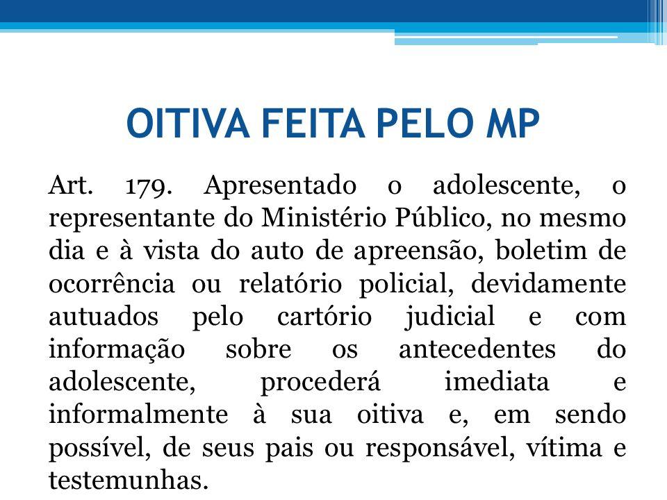 OITIVA FEITA PELO MP Art. 179. Apresentado o adolescente, o representante do Ministério Público, no mesmo dia e à vista do auto de apreensão, boletim