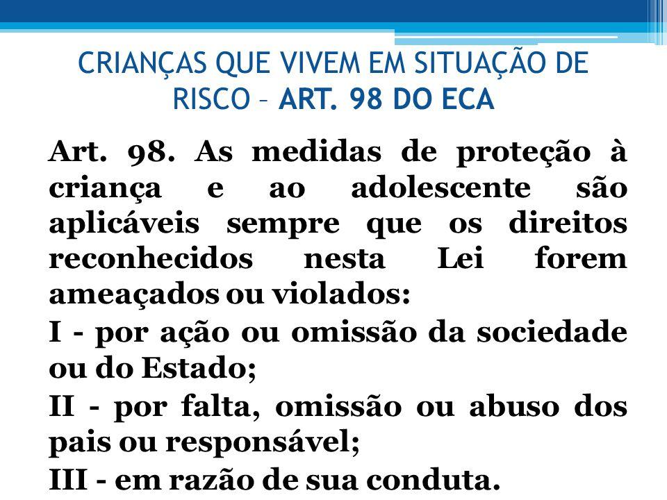 CRIANÇAS QUE VIVEM EM SITUAÇÃO DE RISCO – ART. 98 DO ECA Art. 98. As medidas de proteção à criança e ao adolescente são aplicáveis sempre que os direi