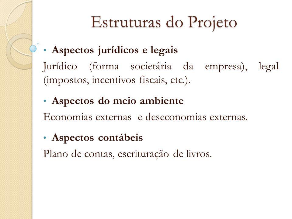 Estruturas do Projeto Aspectos jurídicos e legais Jurídico (forma societária da empresa), legal (impostos, incentivos fiscais, etc.). Aspectos do meio
