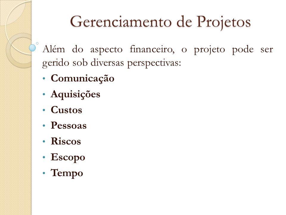 Gerenciamento de Projetos Além do aspecto financeiro, o projeto pode ser gerido sob diversas perspectivas: Comunicação Aquisições Custos Pessoas Risco
