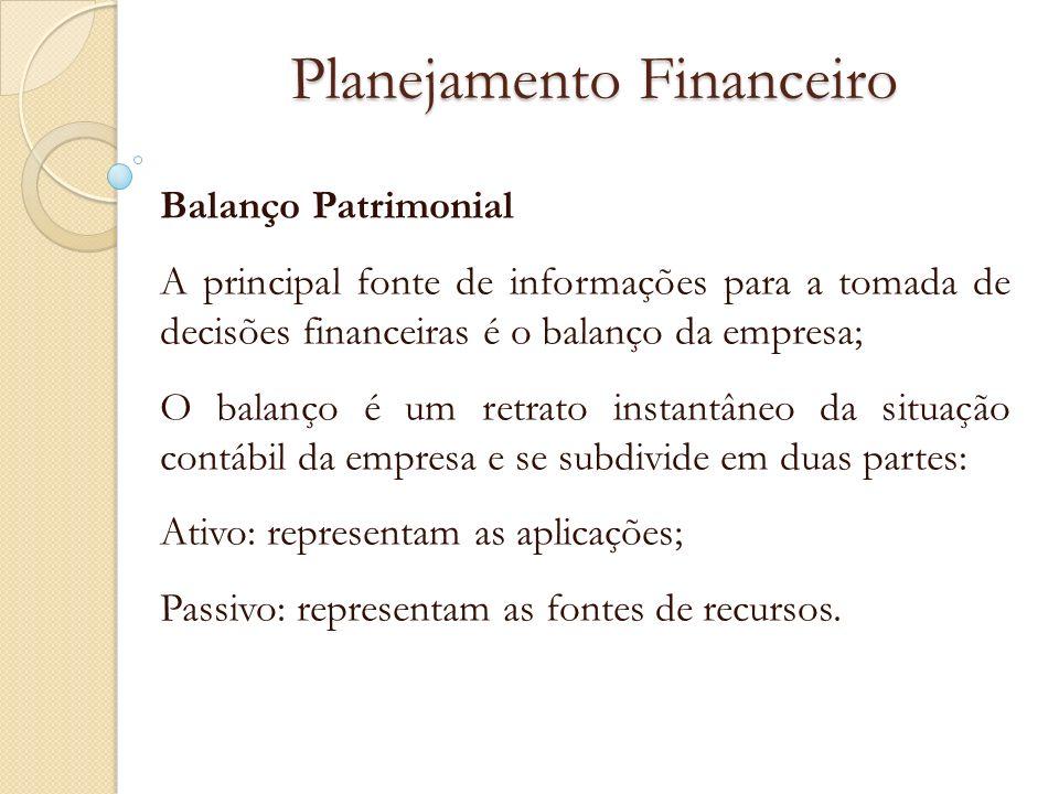 Planejamento Financeiro Balanço Patrimonial A principal fonte de informações para a tomada de decisões financeiras é o balanço da empresa; O balanço é