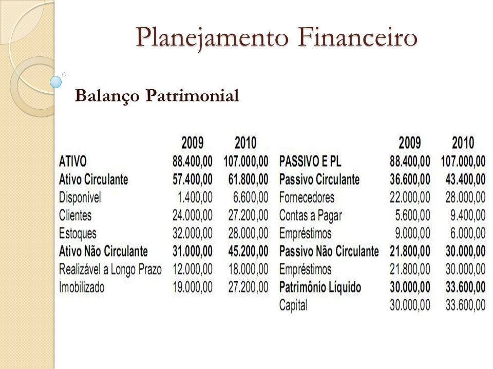 Planejamento Financeiro Balanço Patrimonial