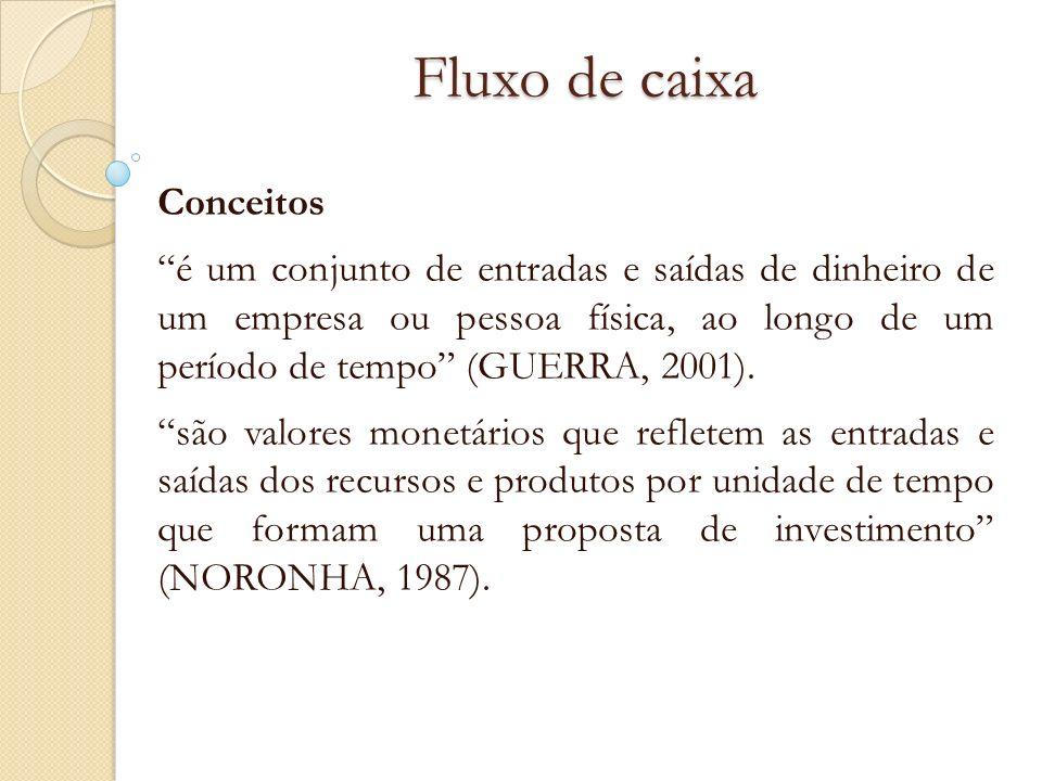 Fluxo de caixa Conceitos é um conjunto de entradas e saídas de dinheiro de um empresa ou pessoa física, ao longo de um período de tempo (GUERRA, 2001)