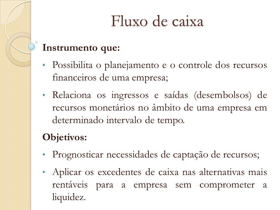 Fluxo de caixa Instrumento que: Possibilita o planejamento e o controle dos recursos financeiros de uma empresa; Relaciona os ingressos e saídas (dese