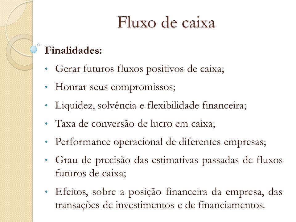 Fluxo de caixa Finalidades: Gerar futuros fluxos positivos de caixa; Honrar seus compromissos; Liquidez, solvência e flexibilidade financeira; Taxa de