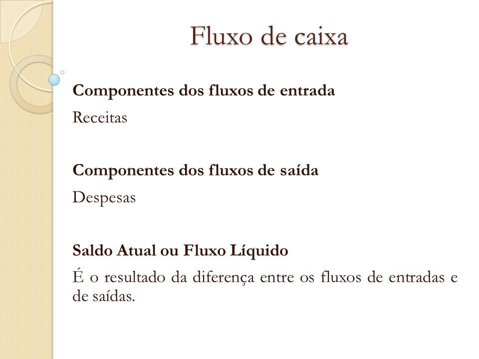 Fluxo de caixa Componentes dos fluxos de entrada Receitas Componentes dos fluxos de saída Despesas Saldo Atual ou Fluxo Líquido É o resultado da difer
